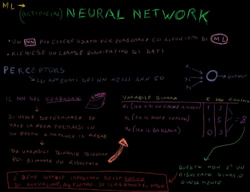 Appunti sui Neural Network #1